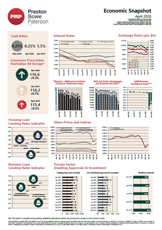 Economic Snapshot April 2020