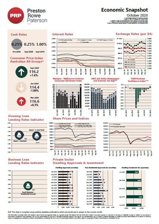 Economic Snapshot November 2020