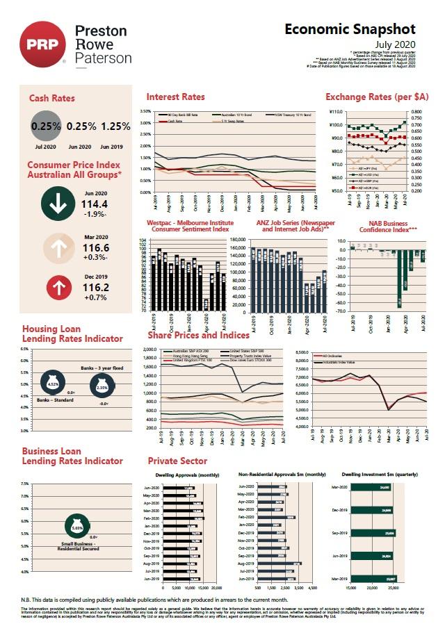 Economic Snapshot July 2020