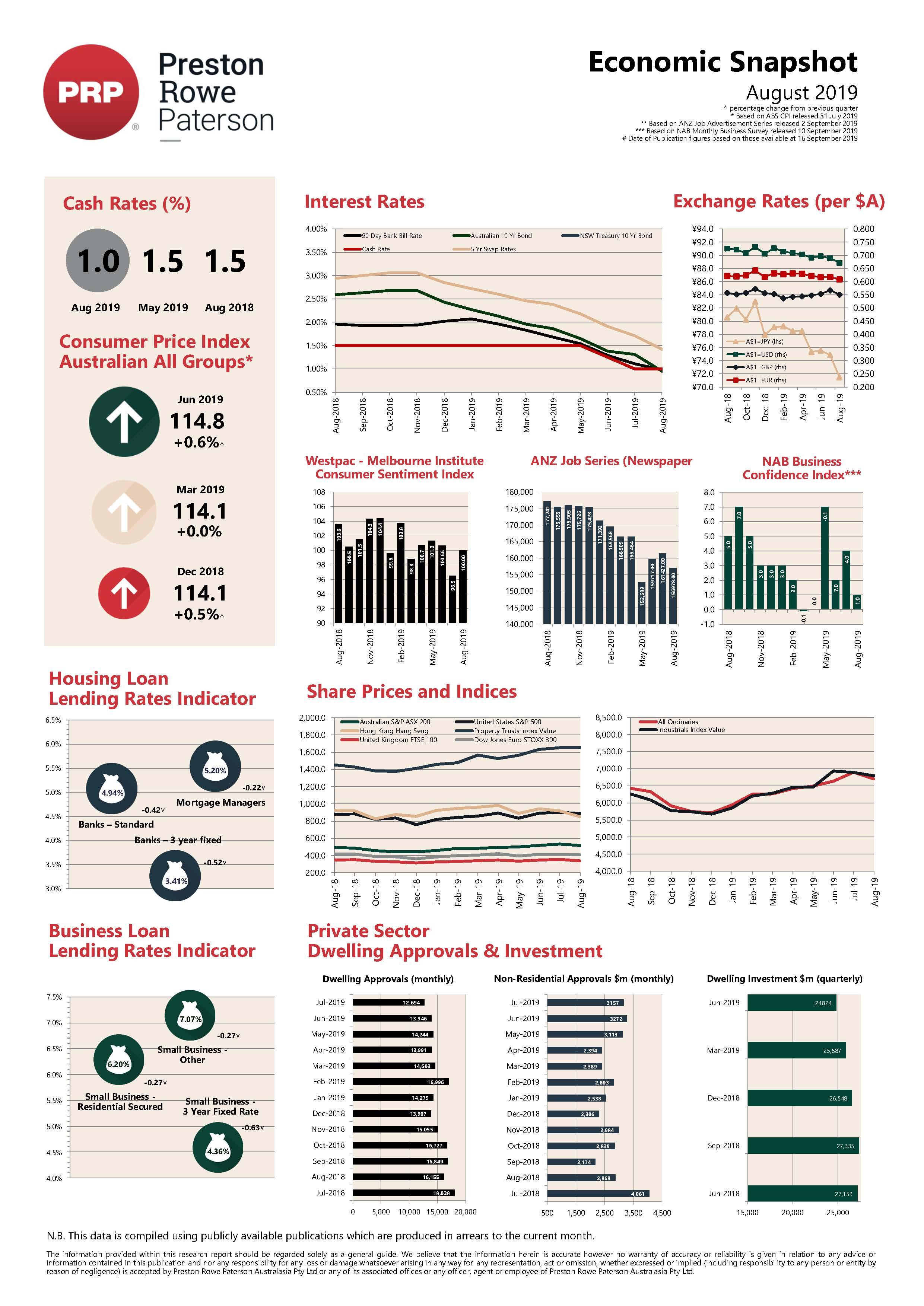Economic Snapshot August 2019