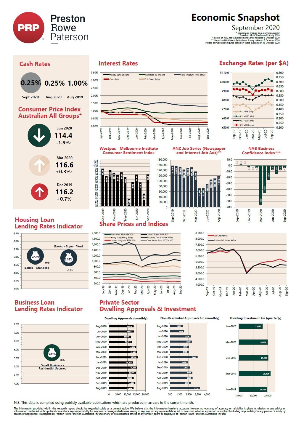 Economic Snapshot September 2020
