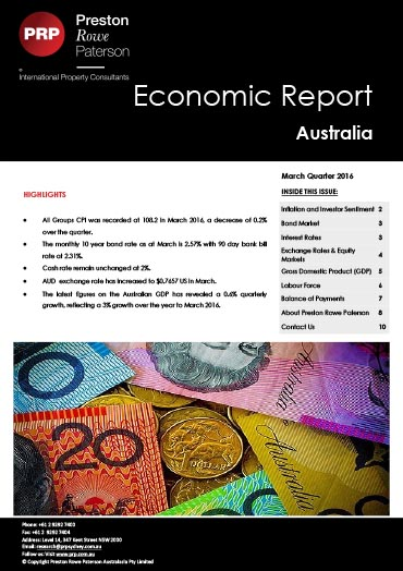Economic Report March 2016