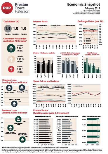 Economic Snapshot Feb 2019