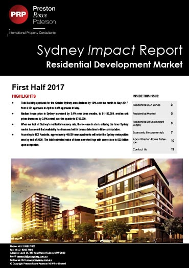 Sydney-Impact-Report-First-Half-2017-Residential