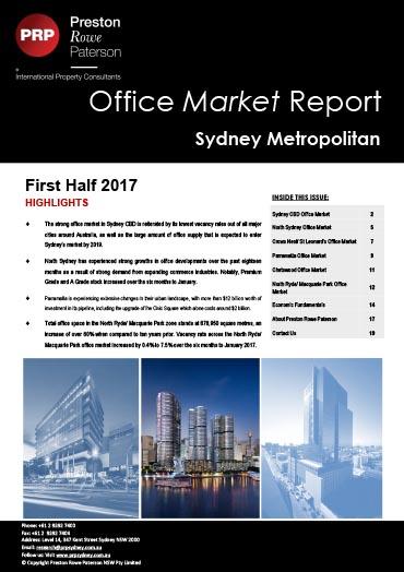 Sydney-Impact-Report-First-Half-2017