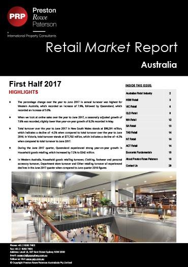 Retail-Property-Report-Australian-CBD-first-half-2017