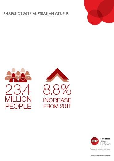 9395-Aust-Census-2016-Infographics
