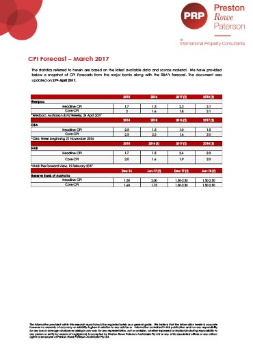 CPI-Forecast-March-2017