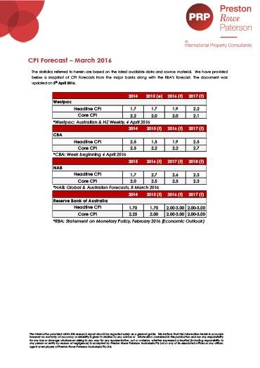 CPI-Forecast-March-2016